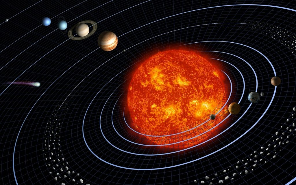 Distancia delos planetas al sol