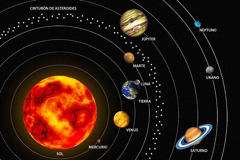 Tamaño planetas sistema solar