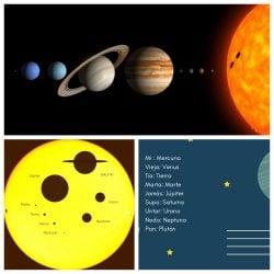 ¿Cuál es el orden de los planetas del Sistema Solar?
