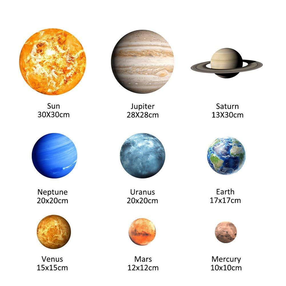 vinilos planetas fluorescentes