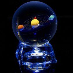 Sistema Solar Bola de Cristal